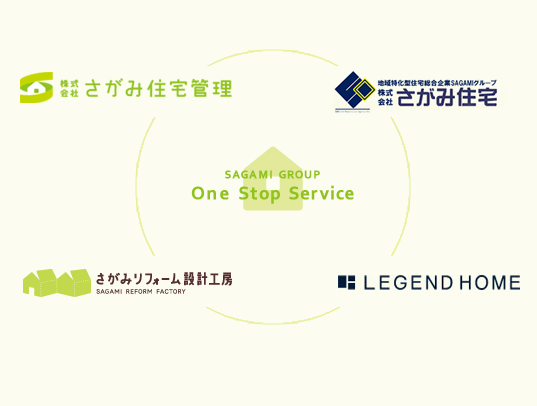 SAGAMI GROUP One Stop Service